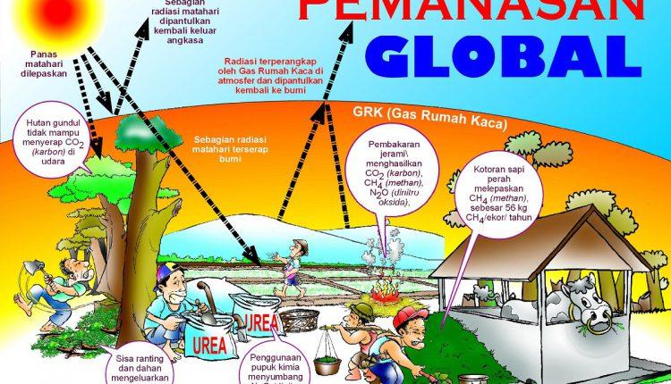 Apa Itu Pemanasan Global
